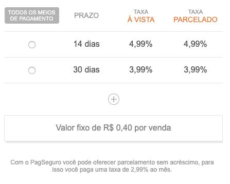 Taxas Pagseguro